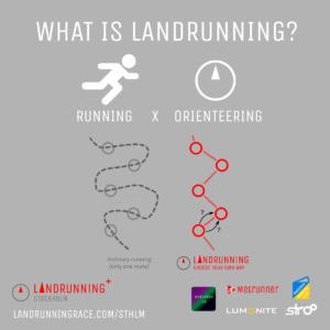 What is Landrunning?