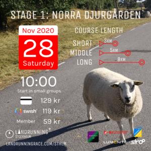 Landrunning Plus Stockholm 2020-2021 series - stage 1 Norra Djurgården